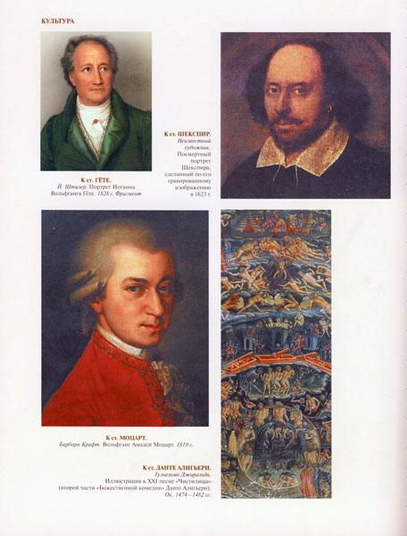Брокгауз, Ф. А. Мировая история. Иллюстрированный биографический словарь