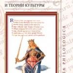 Красухин, К. Г. Philologica parerga : статьи по этимологии и теории культуры